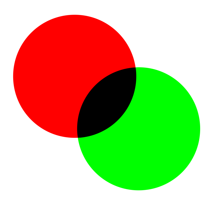 Unforgi(Venn) Diagram