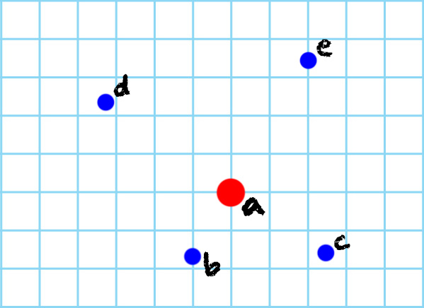 graph-paper-objective