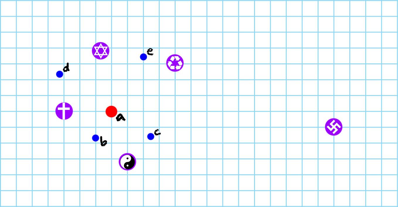 graph-paper-purpledots