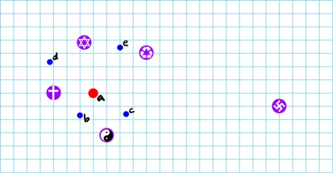 graph-paper-purpledots